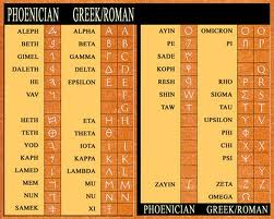 How Many Letters Are In The Greek Al Phabet